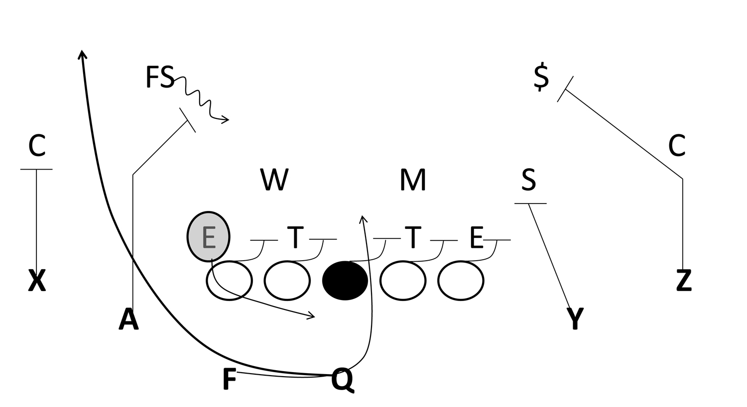 american football monthly  screen options off the zone run game