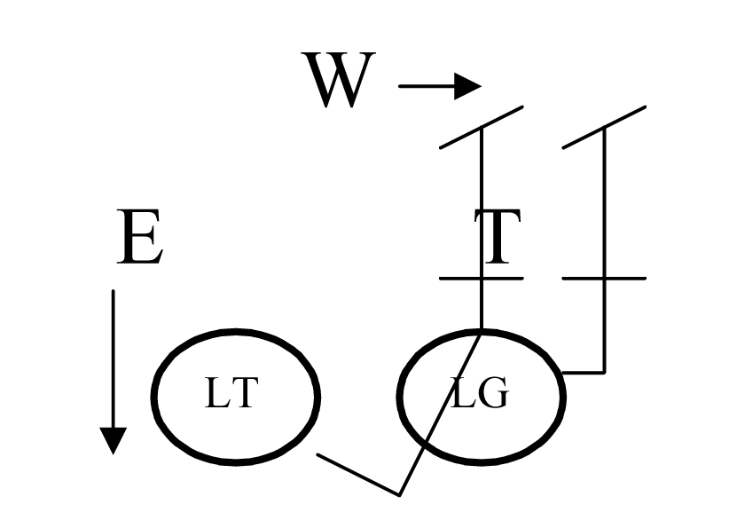 American Football Monthly Inside And Outside Zone Blocking