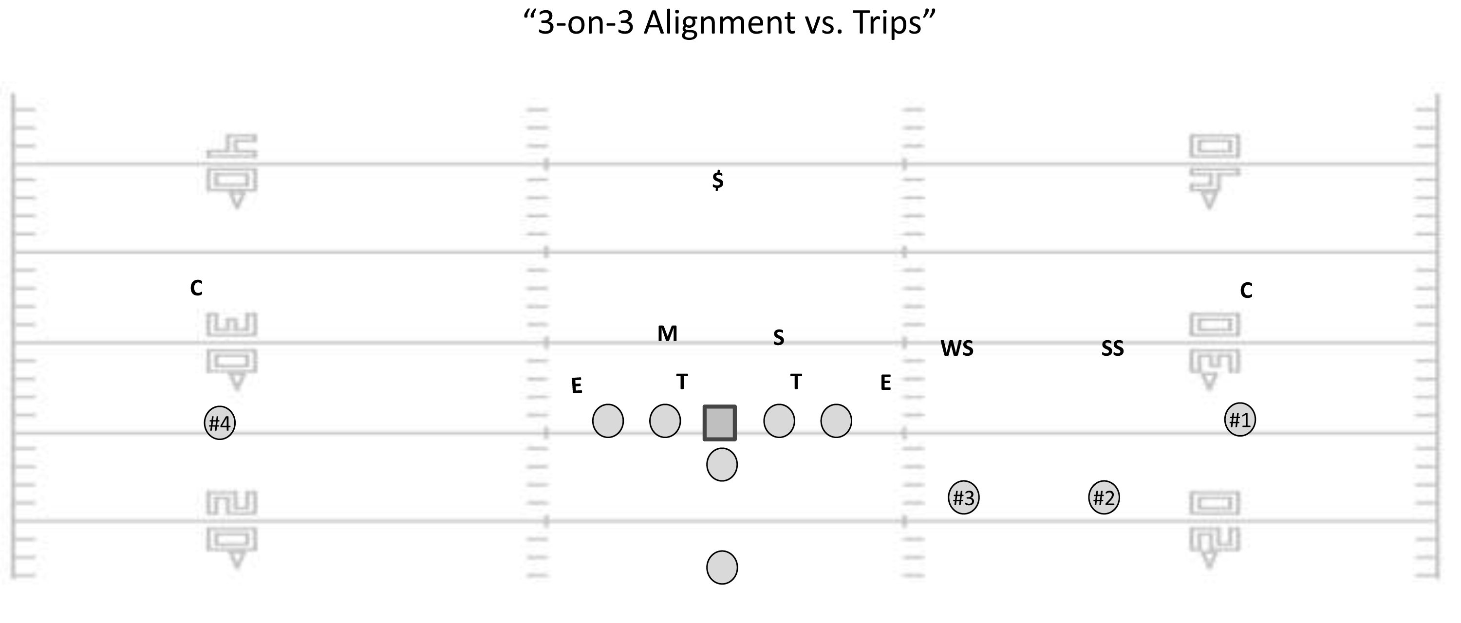 diagram 4  8 in the box – 6-2 look vs  2 tight ends