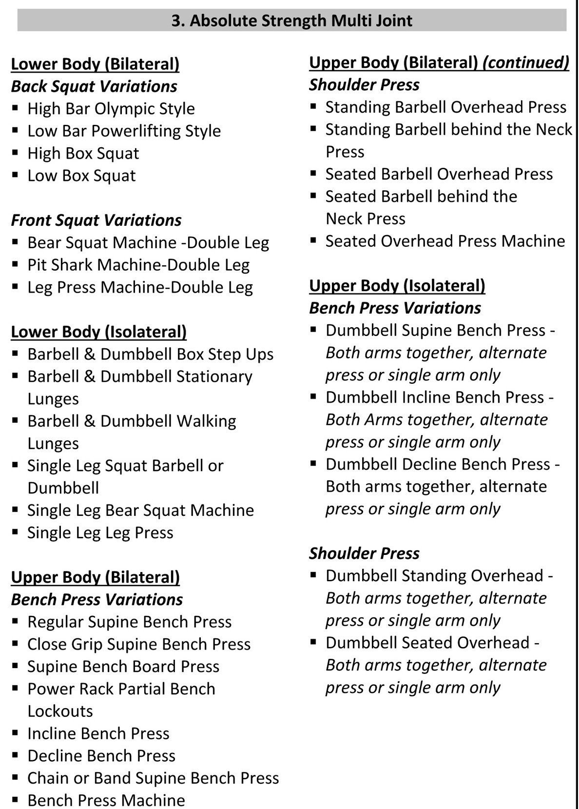 american football monthly strength report writing the winter this list should be updated each year these exercise menus allow you to keep variety in your program the exercises must be appropriate and practical